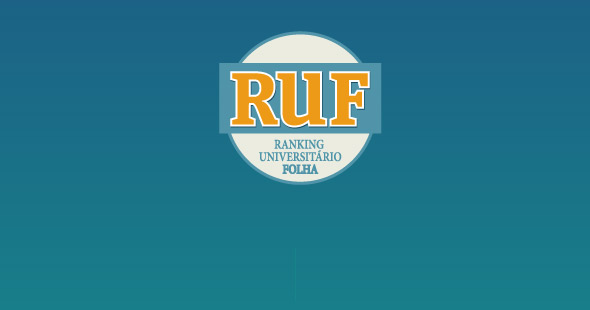 RUF – Ranking Universitário Folha